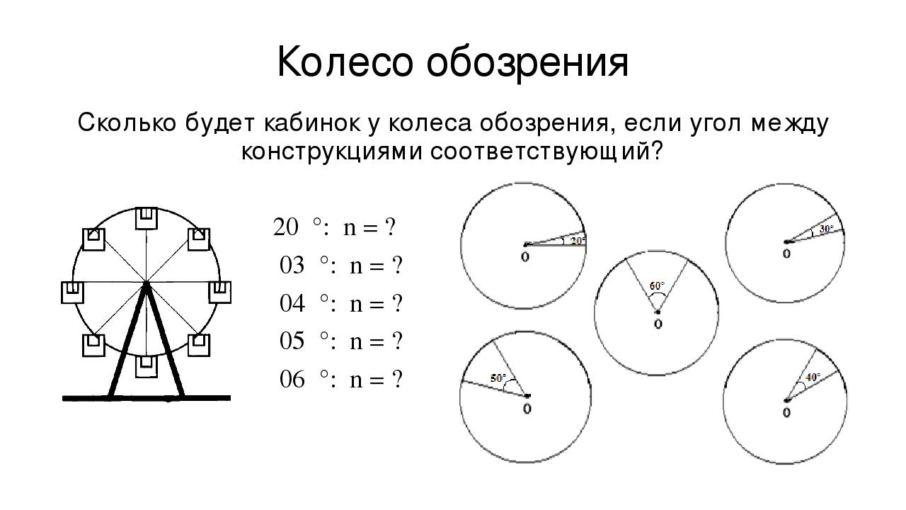 Колесо обозрения Сколько будет кабинок у колеса обозрения, если угол между ко...