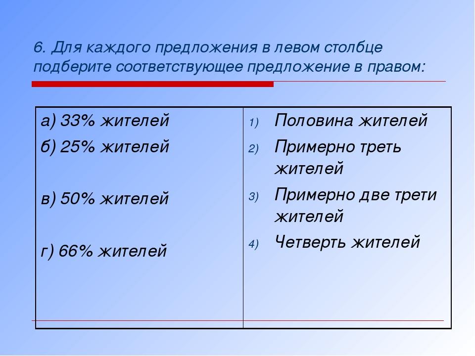 6. Для каждого предложения в левом столбце подберите соответствующее предложе...