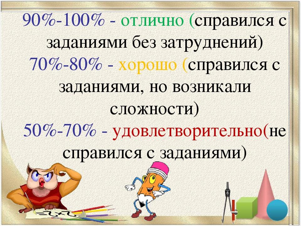 Оцените каждый себя: 90%-100% - отлично (справился с заданиями без затруднени...