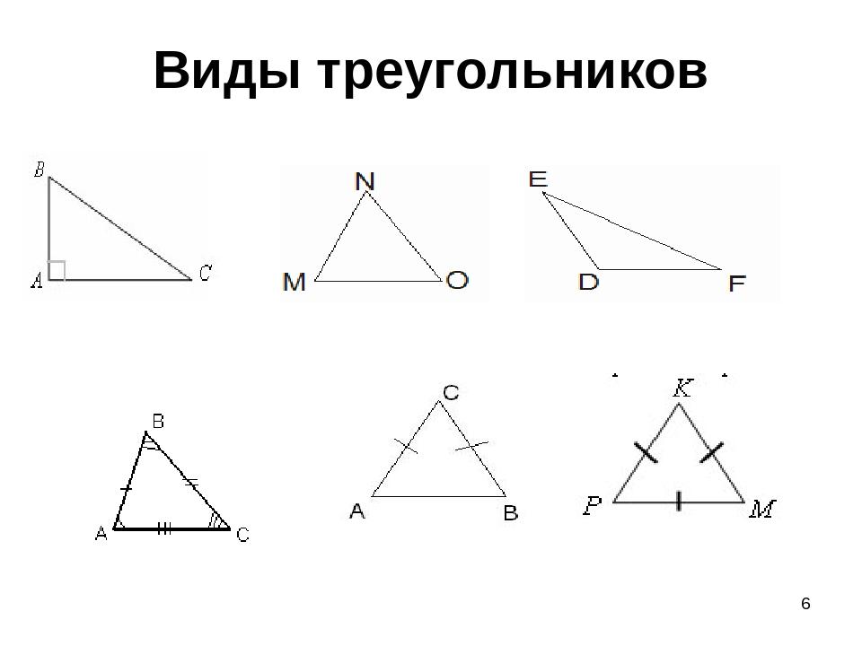 Виды треугольников *