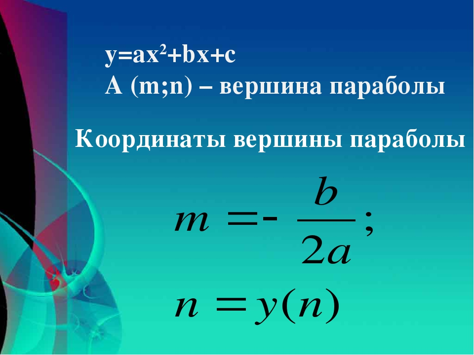 у=ах2+bx+c А (m;n) – вершина параболы Координаты вершины параболы