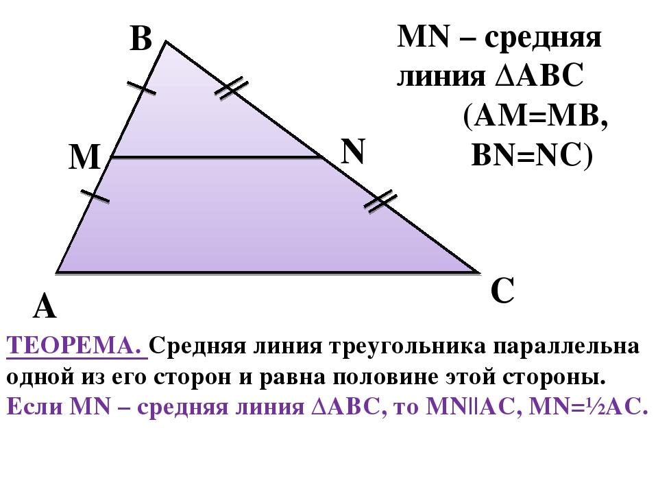 MN – средняя линия ΔАВС (АМ=МВ, BN=NC) А В С М N ТЕОРЕМА. Средняя линия треуг...