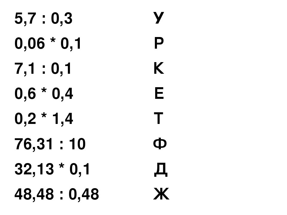 5,7 : 0,3 У 0,06 * 0,1 Р 7,1 : 0,1 К 0,6 * 0,4 Е 0,2 * 1,4 Т 76,31 : 10 Ф 32,...