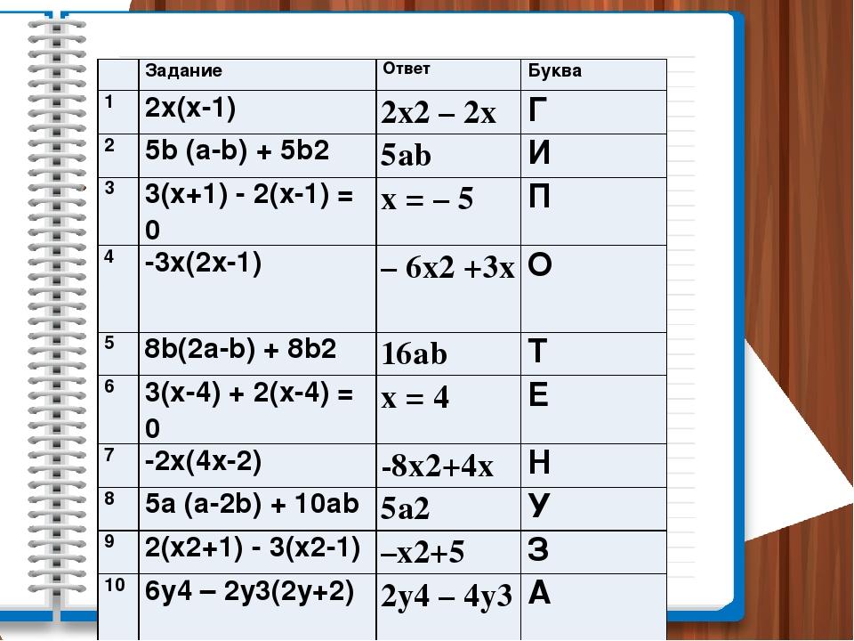 Задание Ответ Буква 1 2х(х-1) 2х2– 2х Г 2 5b(а-b)+5b2 5аb И 3 3(х+1) - 2(х-1)...
