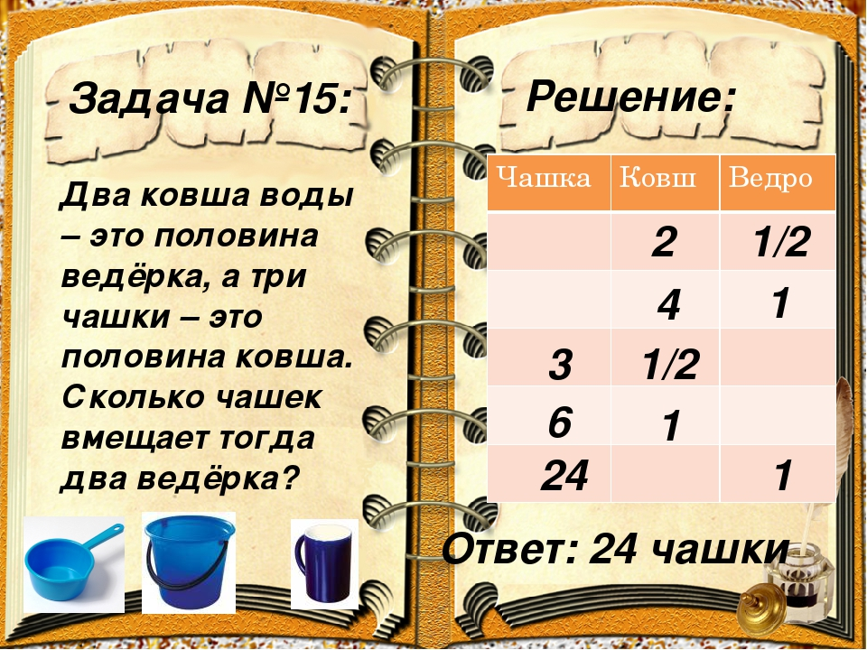 Задача №15: Решение: Два ковша воды – это половина ведёрка, а три чашки – это...