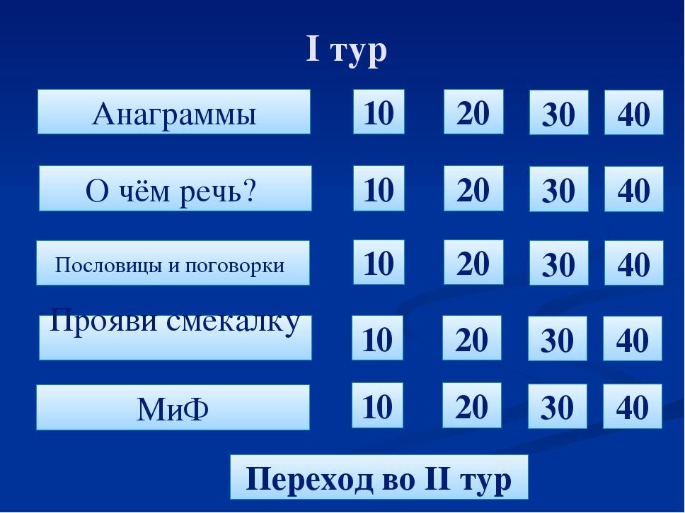 НАЗАД ПРЯМАЯ Я М Р А П Я Анаграммы 20