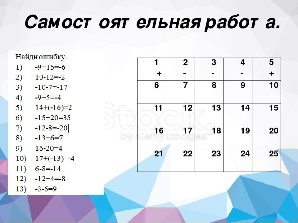 Самостоятельная работа. 1 + 2 - 3 - 4 - 5 + 6  7 8 9 10 11  12 13 14 15 16...
