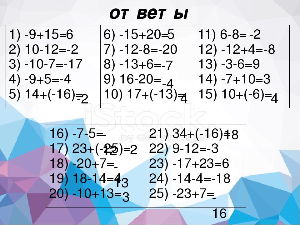 ответы 6 -2 5 -7 -4 4 -2 4 -12 -2 -13 3 18 -16 1) -9+15= 2) 10-12=-2 3) -10-7...