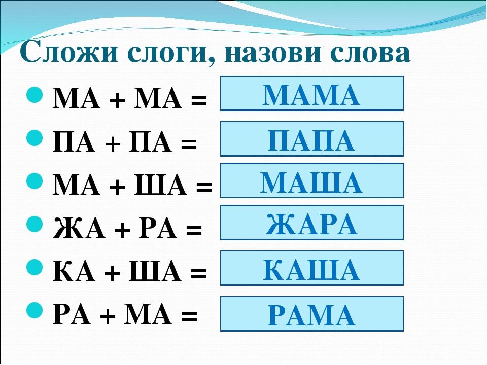 Сложи слоги, назови слова МА + МА = ПА + ПА = МА + ША = ЖА + РА = КА + ША = Р...