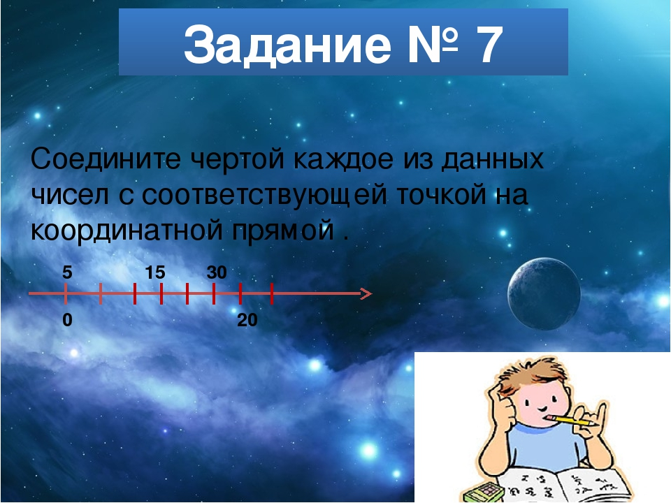 Задание № 7 Соедините чертой каждое из данных чисел с соответствующей точкой...