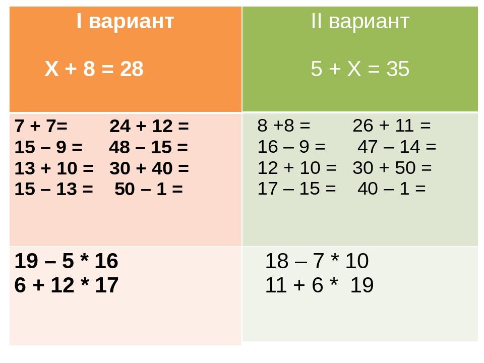 IIвариант 5+ Х = 35 8 +8 = 26 + 11 = 16 – 9 =47 – 14 = 12 + 10 = 30 + 50 = 17...