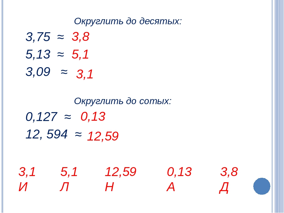 Округлить до десятых: 3,75 ≈ 5,13 ≈ 3,09 ≈ Округлить до сотых: 0,127 ≈ 12, 59...
