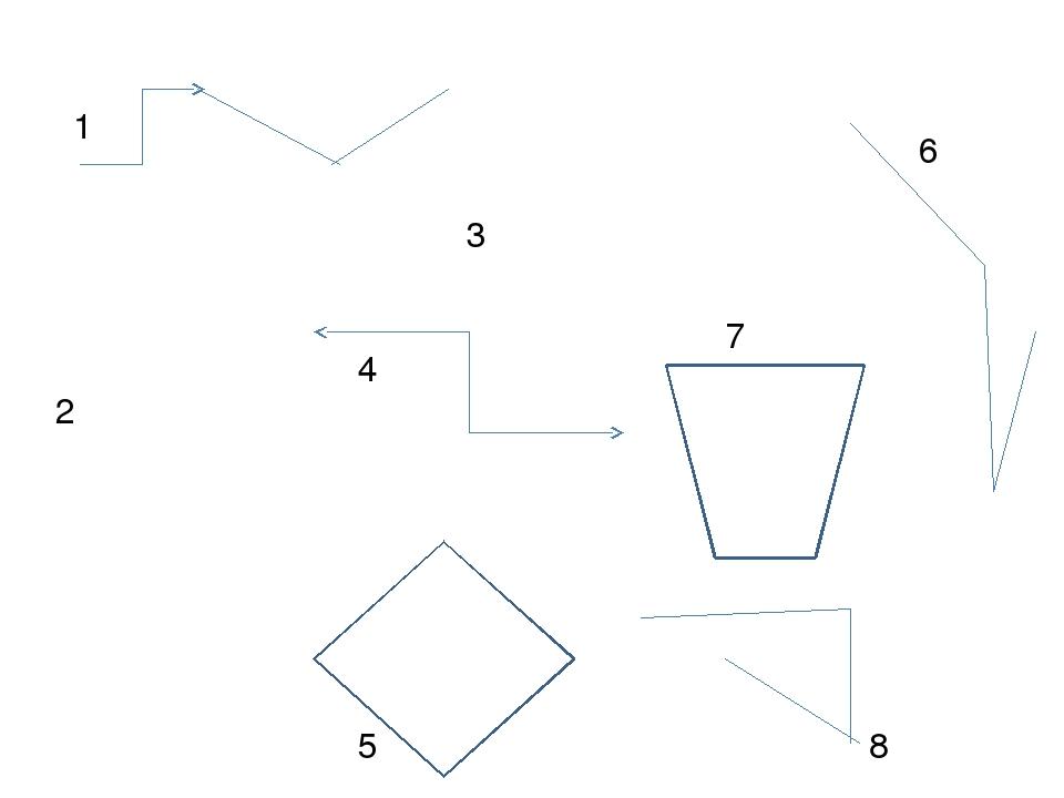 Открытые ломаные Закрытые ломаные 1, 4, 6, 8 2, 3, 7, 5