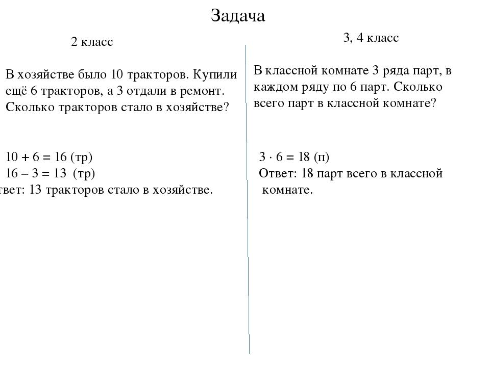Сравни числа и вставь нужный знак: > , < , = 2 класс 10 дес. 5 ед. 3 дм 5 см...