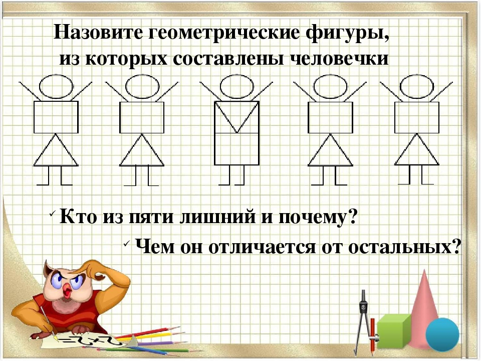 Назовите геометрические фигуры, из которых составлены человечки Кто из пяти л...