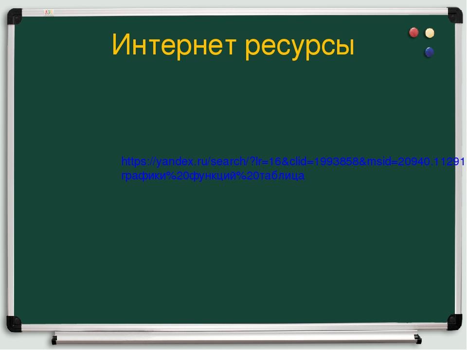 Интернет ресурсы https://yandex.ru/search/?lr=16&clid=1993858&msid=20940.1129...