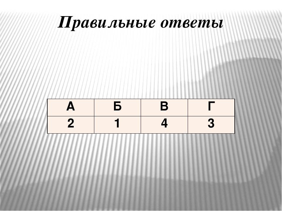 Правильные ответы А Б В Г 2 1 4 3