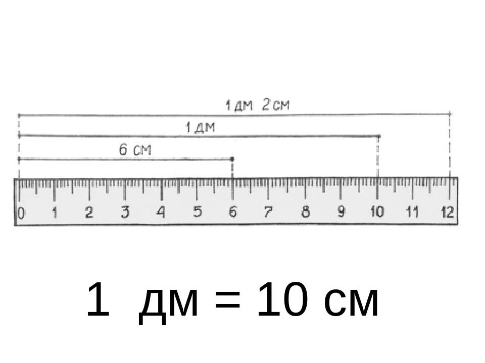 1 дм = 10 см