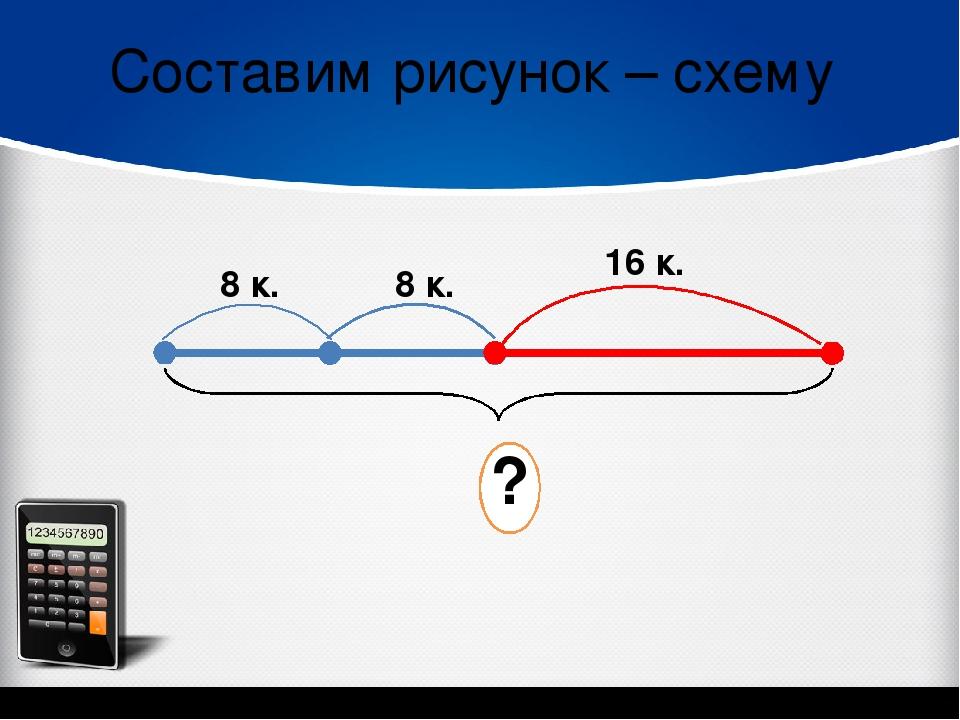Составим рисунок – схему 8 к. 8 к. 16 к. ?