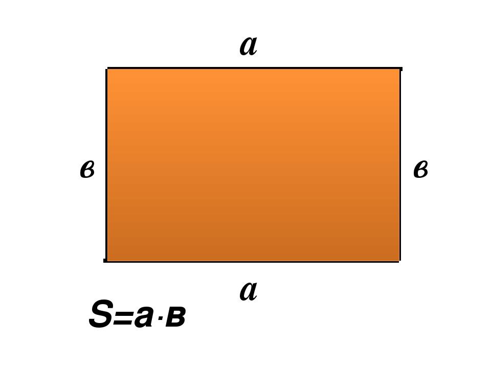 a a в в S=a∙в
