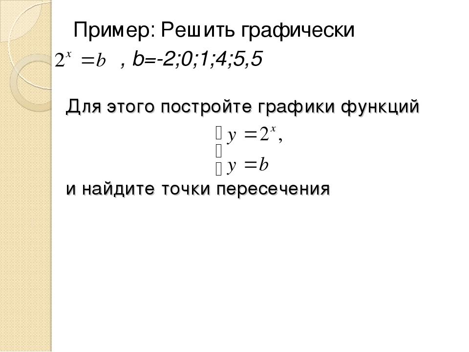 Пример: Решить графически , b=-2;0;1;4;5,5 Для этого постройте графики функци...