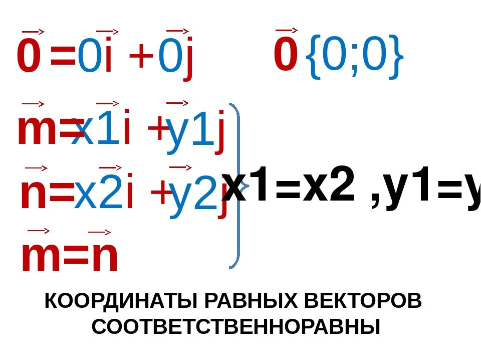 х1=х2 ,у1=у2 КООРДИНАТЫ РАВНЫХ ВЕКТОРОВ СООТВЕТСТВЕННОРАВНЫ {0;0}