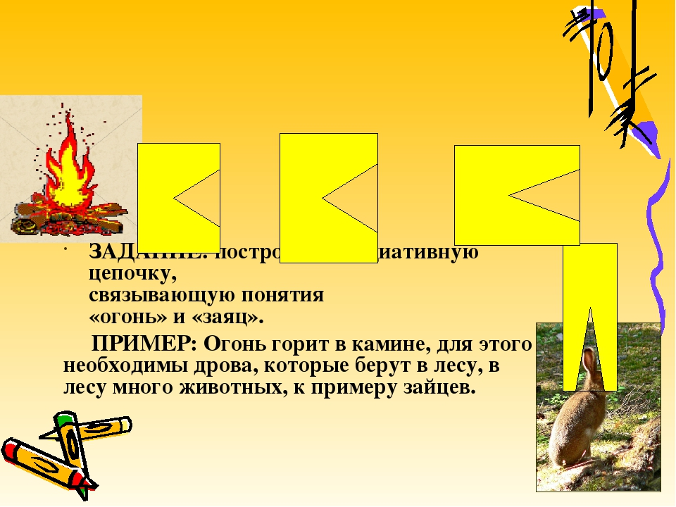 ЗАДАНИЕ: построить ассоциативную цепочку, связывающую понятия «огонь» и «заяц...