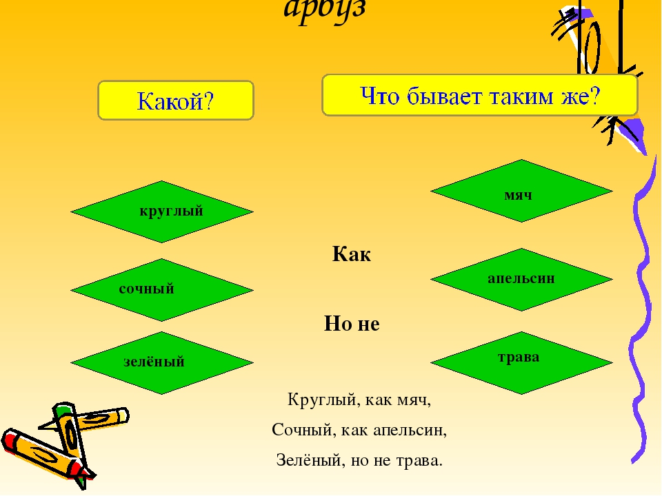 арбуз Как Но не Круглый, как мяч, Сочный, как апельсин, Зелёный, но не трава....