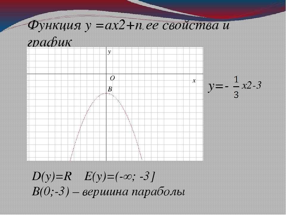 Функция у =ах2+п, ее свойства и график у=- х2-3 х у D(у)=R E(у)=(-∞; -3] В(0;...