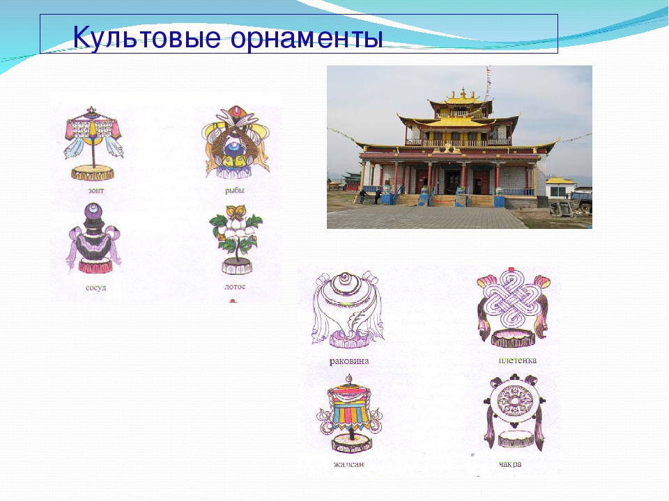 Культовые орнаменты