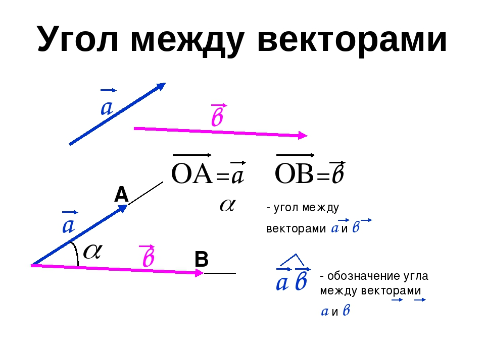 Угол между векторами в а а в ОА=а ОВ=в А В - угол между векторами а и в а в -...