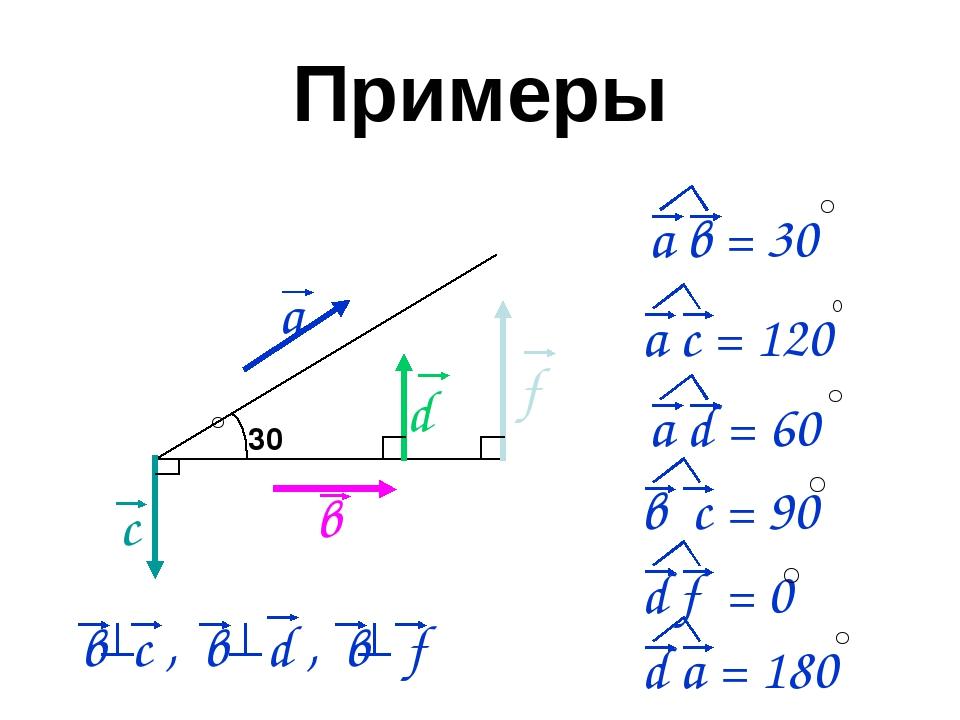 Примеры 30 а в d f c а в = 30 а с = 120 а d = 60 в c = 90 d f = 0 d a = 180 в...