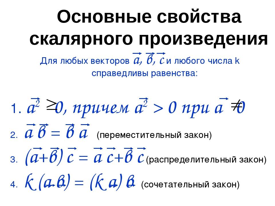 Основные свойства скалярного произведения Для любых векторов а, в, с и любого...