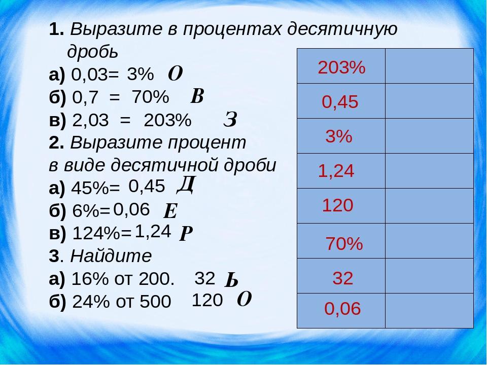 1. Выразите в процентах десятичную дробь а) 0,03= б) 0,7 = в) 2,03 = 2. Выраз...