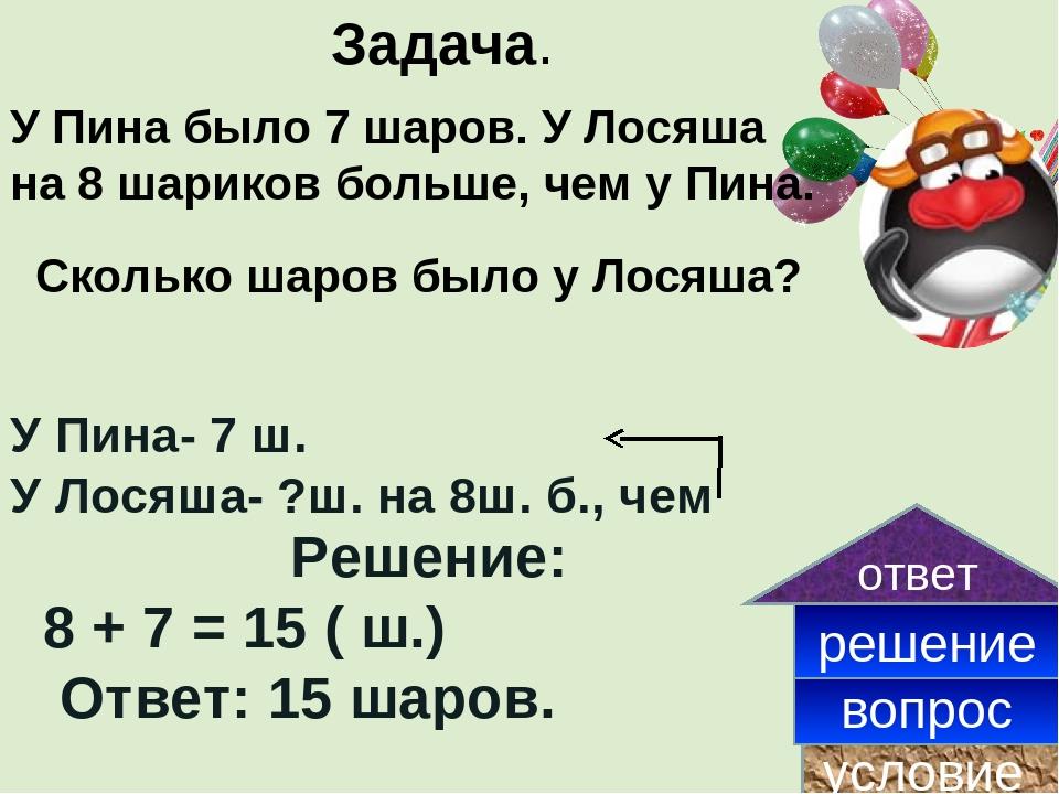 У Пина- 7 ш. У Лосяша- ?ш. на 8ш. б., чем Задача. У Пина было 7 шаров. У Лося...