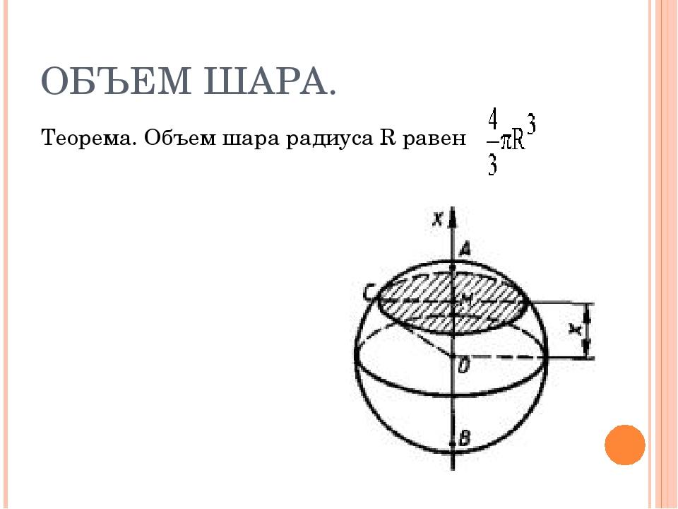 ОБЪЕМ ШАРА. Теорема. Объем шара радиуса R равен