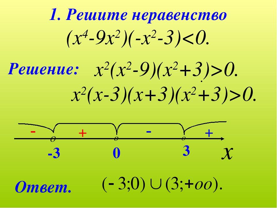 1. Решите неравенство (х4-9х2)(-х2-3)0. х2(х-3)(х+3)(х2+3)>0. х -3 0 3 + + -...