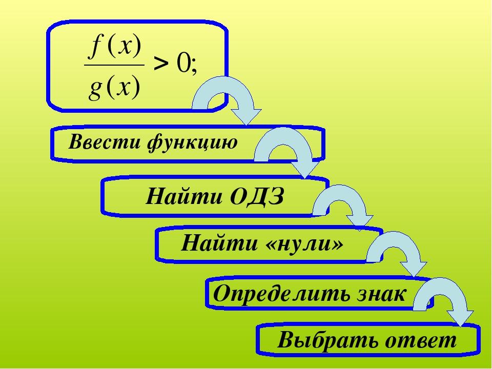 Выбрать ответ Определить знак Ввести функцию Найти ОДЗ Найти «нули»
