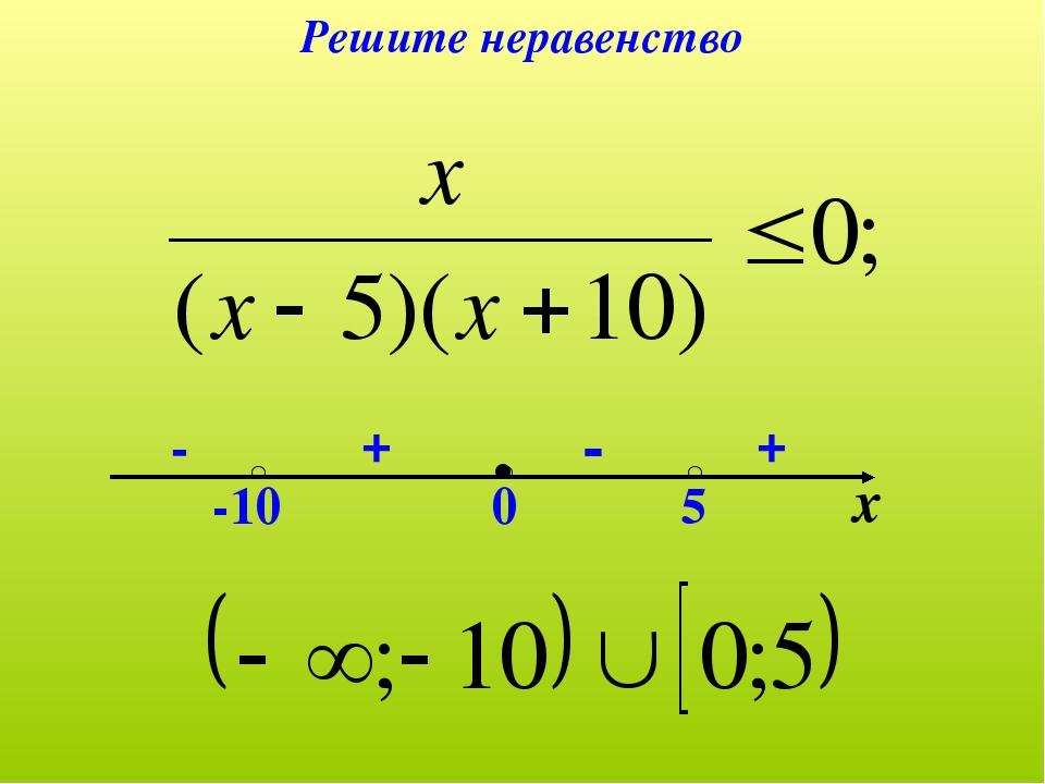 х 0 -10 5 + - + - Решите неравенство