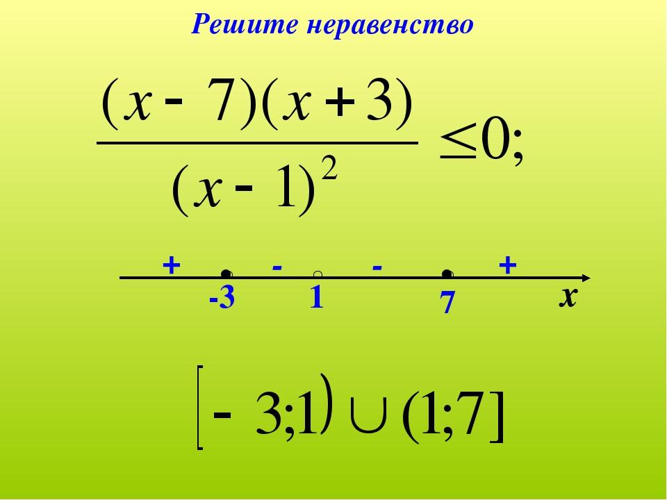 х 7 -3 1 + + - - Решите неравенство