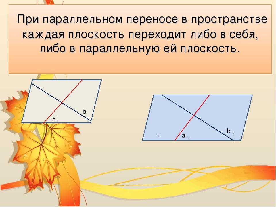 При параллельном переносе в пространстве каждая плоскость переходит либо в се...