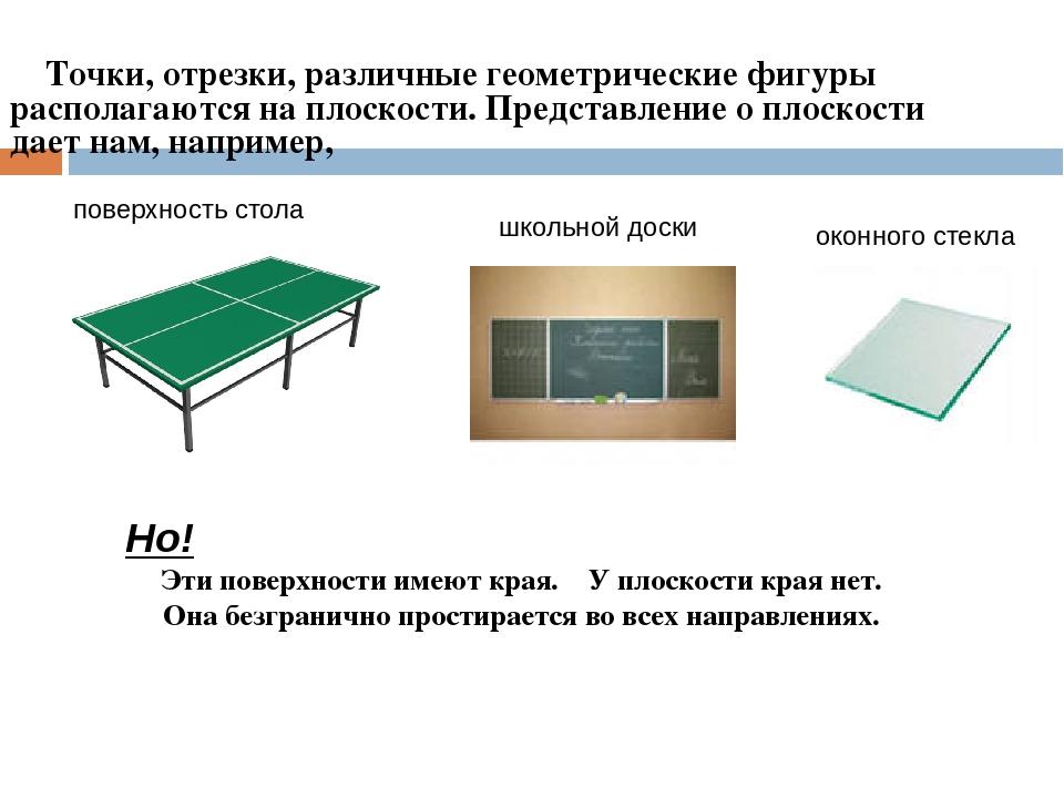 Точки, отрезки, различные геометрические фигуры располагаются на плоскости. П...