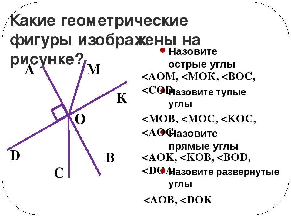 Какие геометрические фигуры изображены на рисунке? Назовите острые углы M D В...