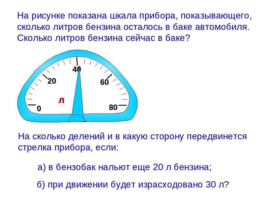 0 20 60 На рисунке показана шкала прибора, показывающего, сколько литров бенз...