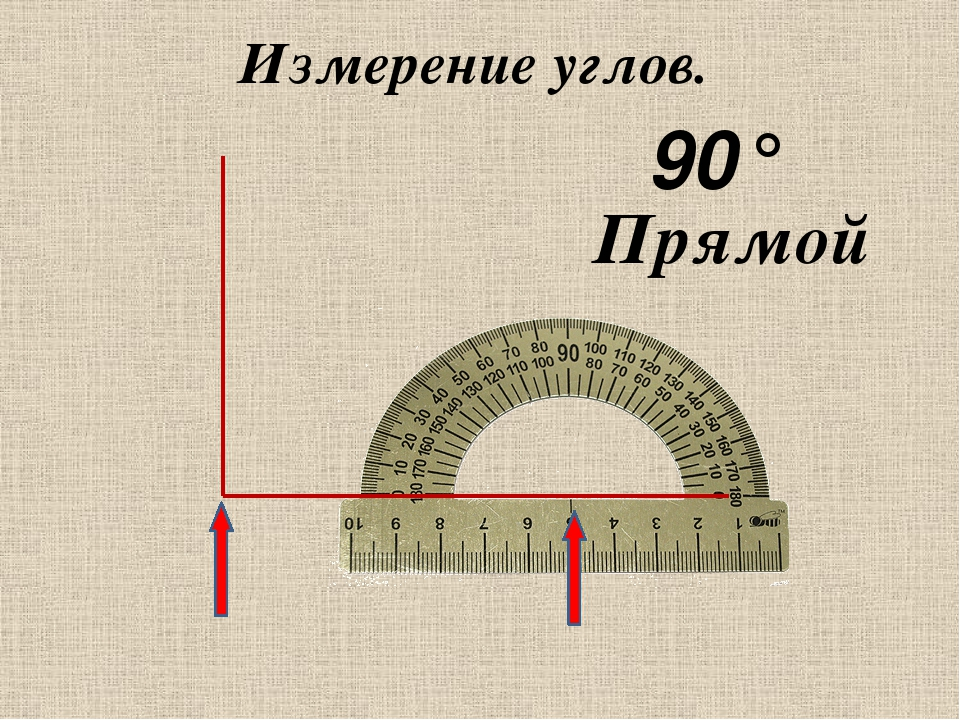 Прямой 90° Измерение углов.