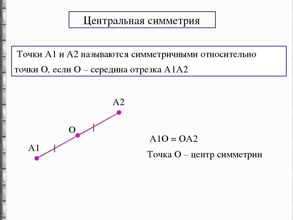 Точки А1 и А2 называются симметричными относительно точки О, если О – середин...