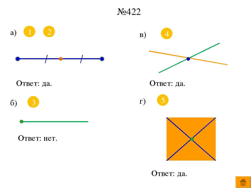 №422 а) в) б) 1 2 Ответ: да. Ответ: нет. 3 4 Ответ: да. г) 5 Ответ: да. Щёлкн...