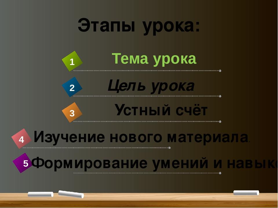 Этапы урока: Цель урока Устный счёт Изучение нового материала. Формирование у...