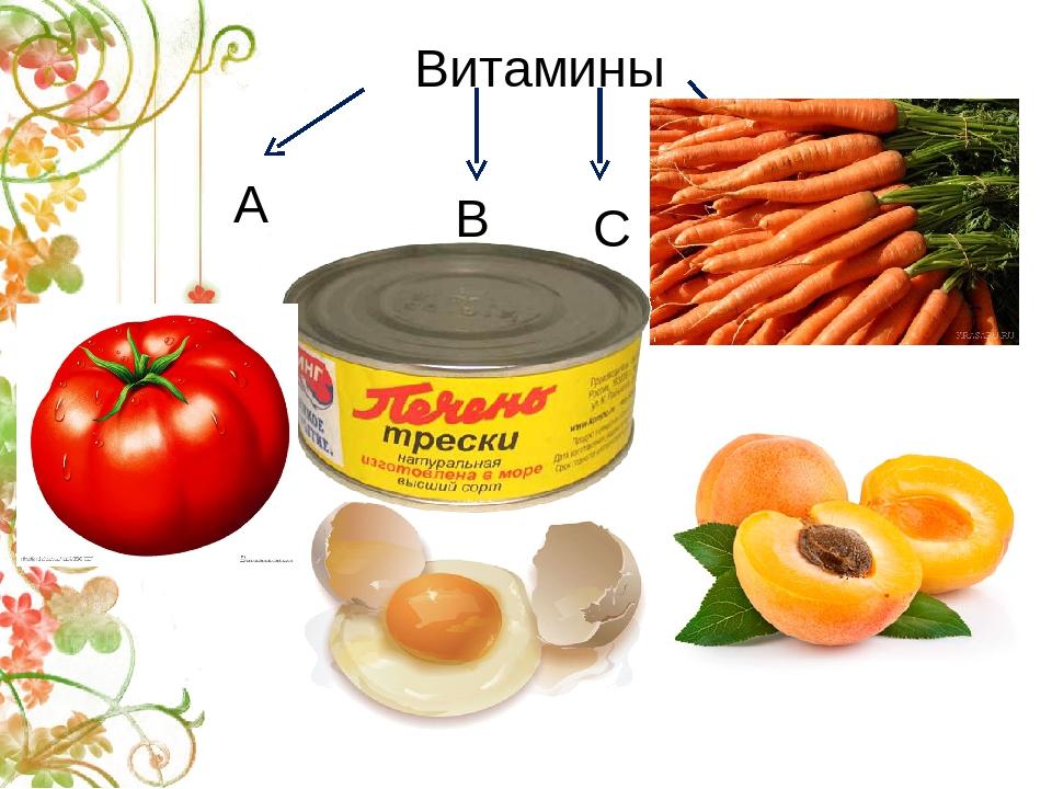 Витамины А В С D