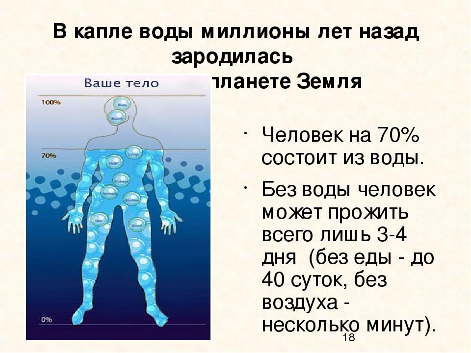 В капле воды миллионы лет назад зародилась жизнь на планете Земля Человек на...